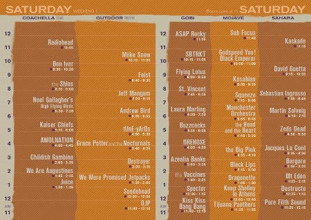 Coachella announced complete schedule for its First Weekend festival, April 13-15 biography