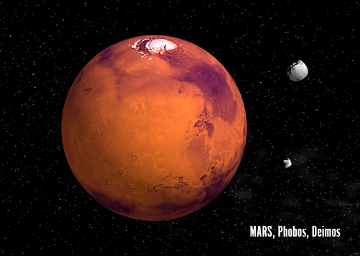 Planet Mars reaches smallest distance from Earth in 2012 tonight, March 5